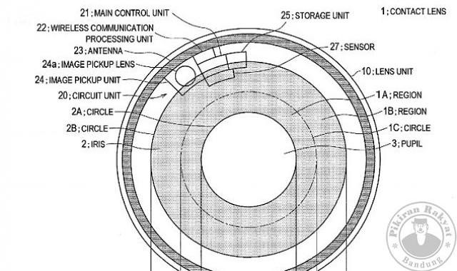 Sony telah mempatenkan sebuah lensa kontak cerdas yang mampu merekam dan memutar video, dengan sekejap mata.*/SONY /PR