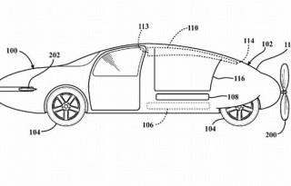 Toyota North America mematenkan desain mobil terbang (US Patent Application Publication)